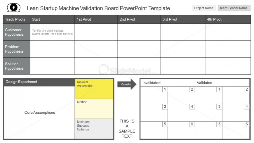 Market Validation For Business PowerPoint Templates - SlideModel - market template