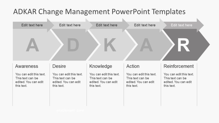 Monitoring Change Implementation in PPT - SlideModel - project plan ppt template