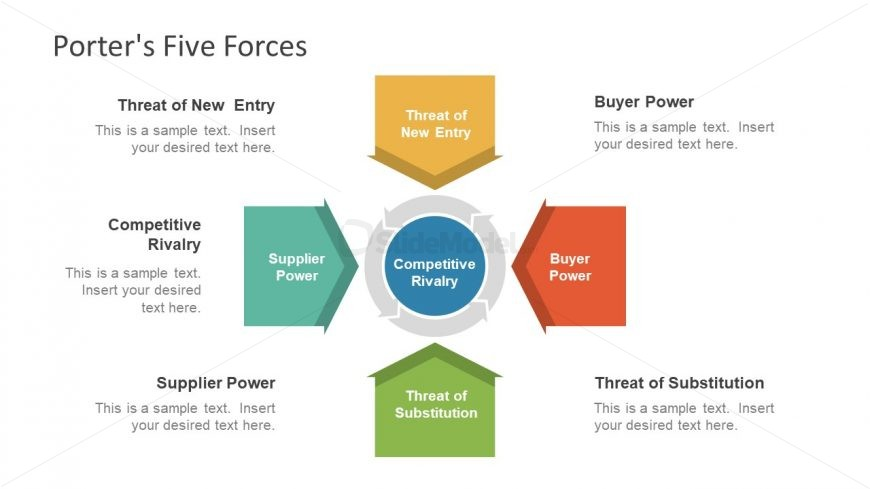 Porter\u0027s Five Forces Model PPT - SlideModel