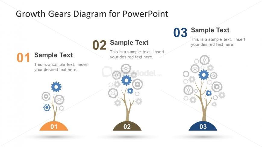 Growth Gear Tree Diagram Template - SlideModel