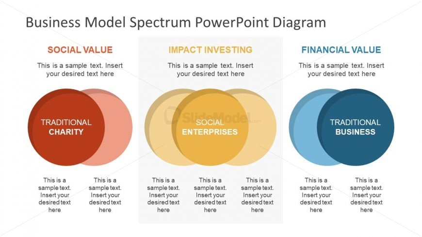 Business Model Diagram PowerPoint - SlideModel