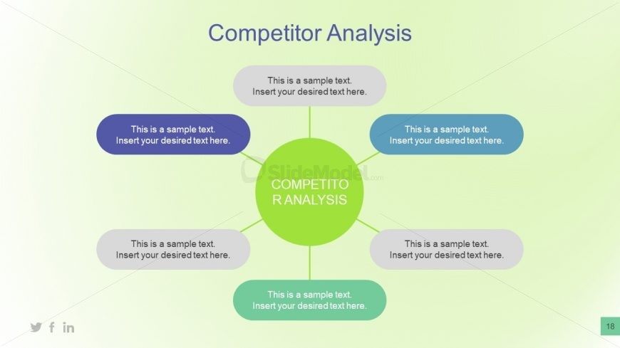 Competitor Analysis Six Components PowerPoint - SlideModel