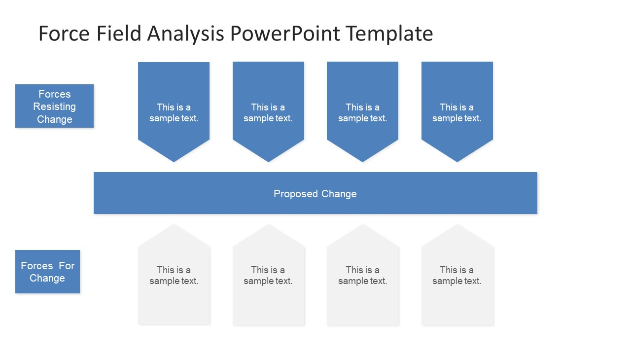 force field analysis powerpoint template