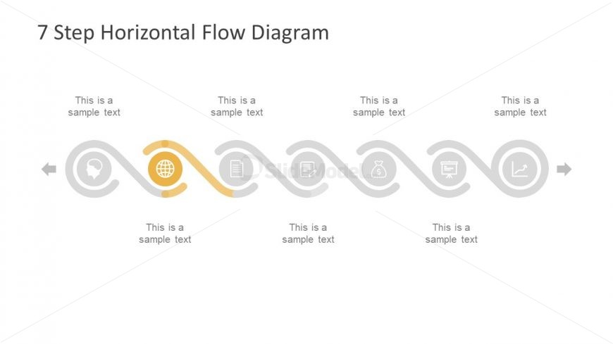 flow diagrams traffic lights