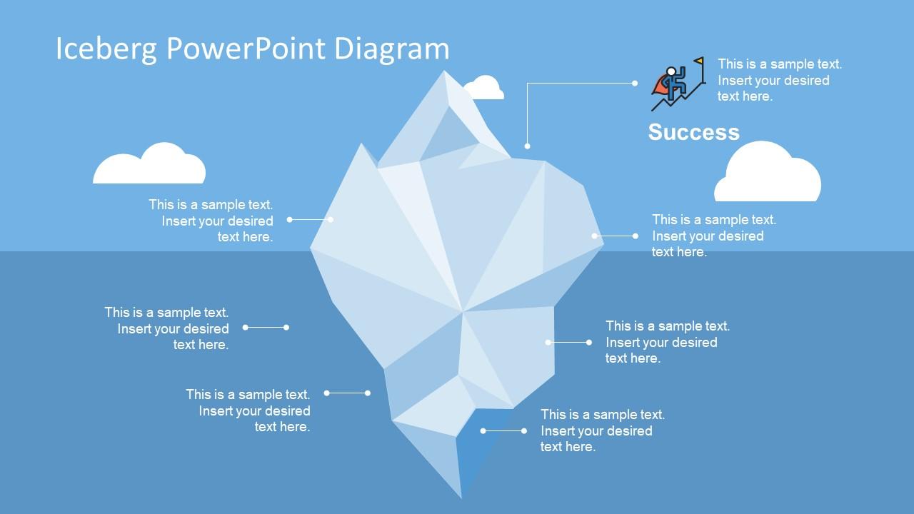 diagram of an iceberg