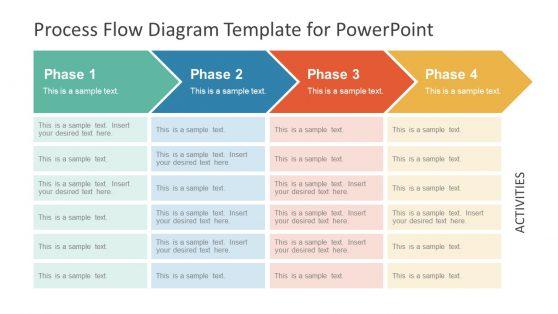 Process Flow PowerPoint Templates