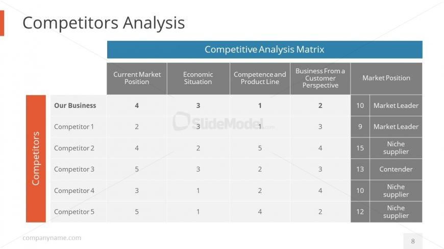 Competitors Analysis Pegasus Pitch Deck PPT - SlideModel