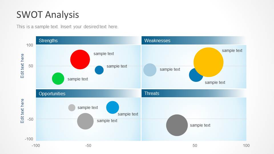 SWOT Analysis PowerPoint Template - sample swot analysis
