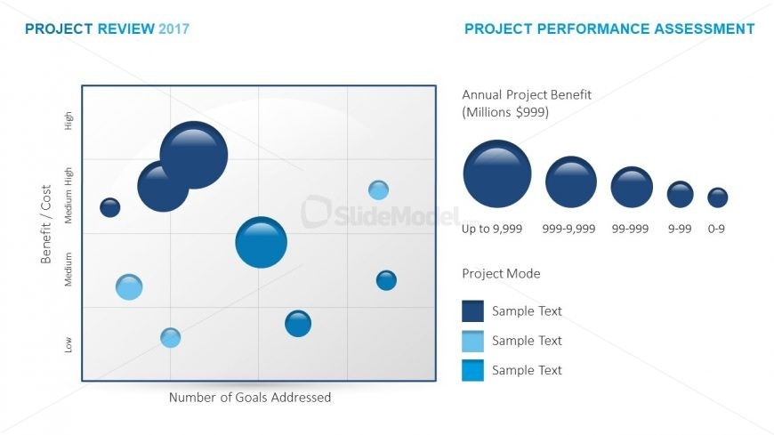 Project Performance Measurement Template - SlideModel