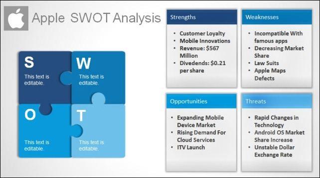 Best SWOT Analysis Templates For PowerPoint - Product Swot Analysis Template