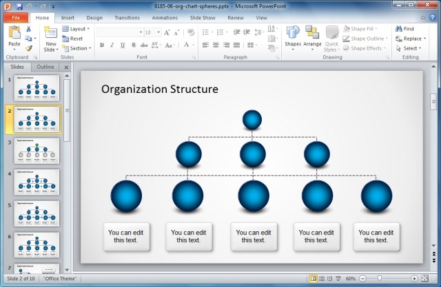 Different Types Of Organizational Structures And Charts - departmental structure template