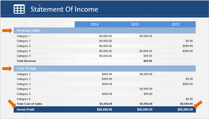 How To Create a PowerPoint Presentation of Financial Statements - financial statements templates