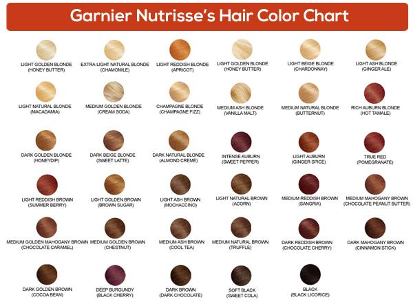 Garnier Hair Dye Colour Chart Hairstlyorg