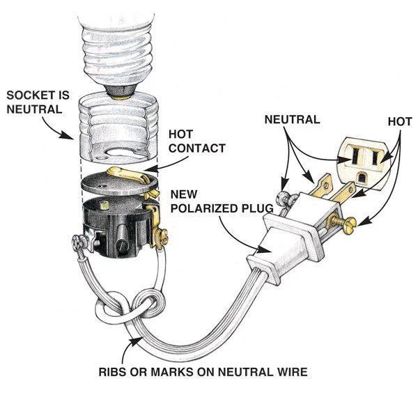 receptacle wiring wide prong