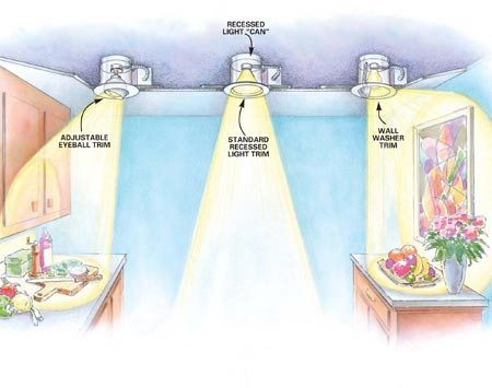 Kitchen Lighting Tips | The Family Handyman