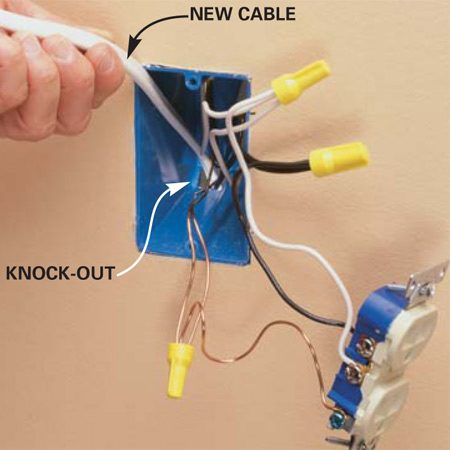 Add An Electrical Outlet | The Family Handyman