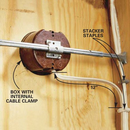 How to Wire a Garage (Unfinished) The Family Handyman