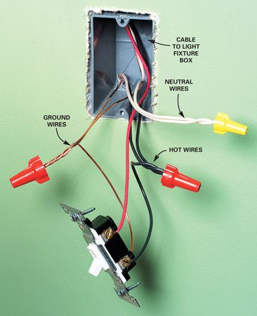 Adding a Receptacle The Family Handyman