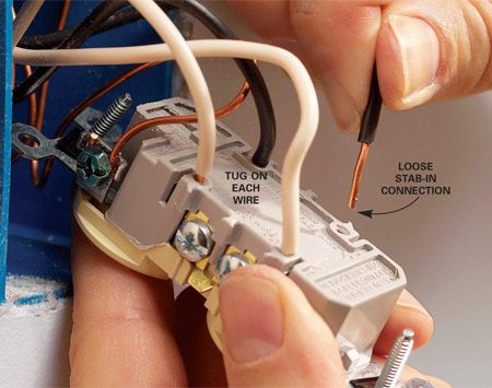 Troubleshooting Dead Outlets The Family Handyman