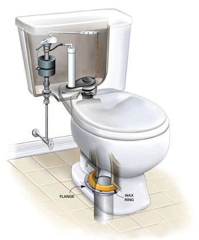 Find And Repair Hidden Plumbing Leaks | The Family Handyman