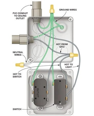 A Quad Receptacle Wiring Wiring Diagram