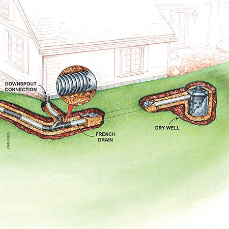 How To Achieve Better Yard Drainage | The Family Handyman