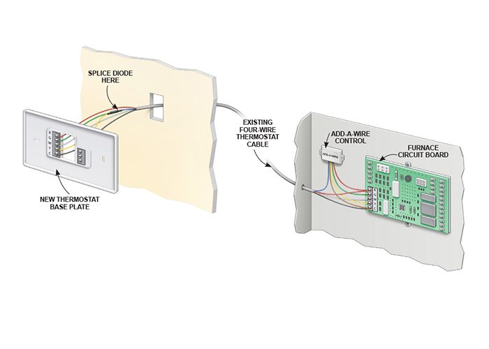 Should You Get a Wi-Fi Thermostat? The Family Handyman