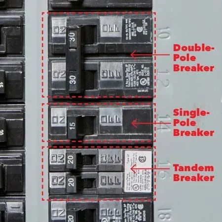 How to Reset a Circuit Breaker The Family Handyman