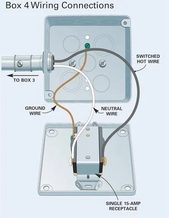 Install Surface Mounted Wiring and Electric Conduit Family