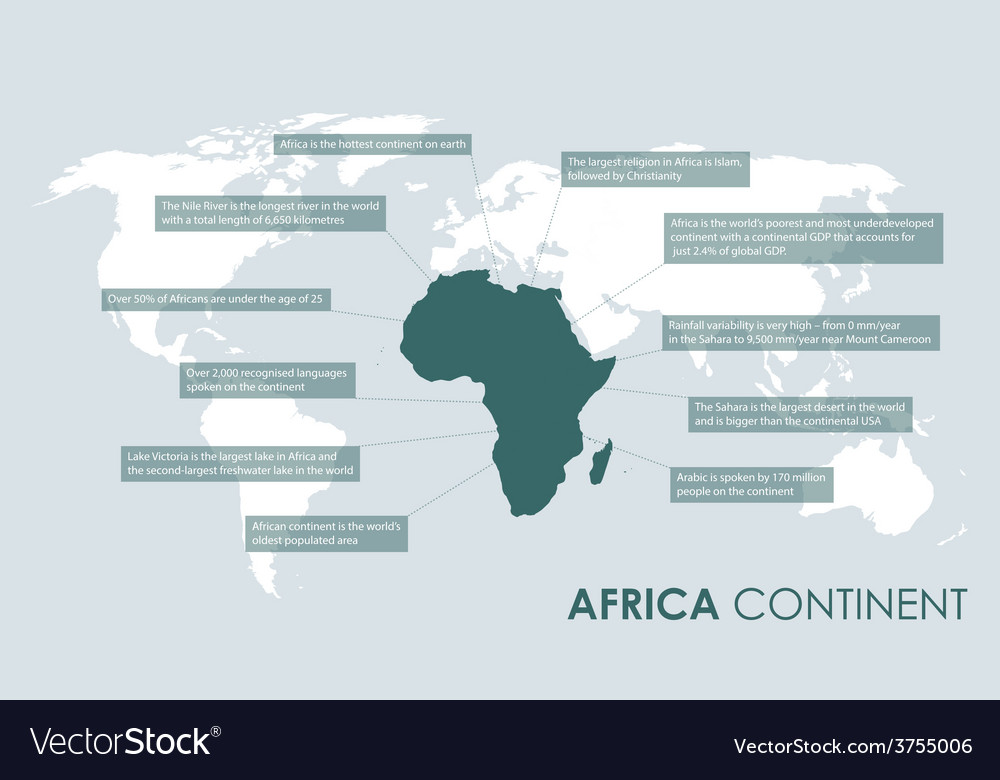 African continent facts Royalty Free Vector Image