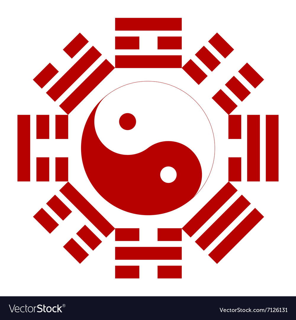 Feng Shu Feng Shui Compass Sign Vector Image On Vectorstock