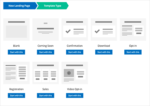 Choose a template layout