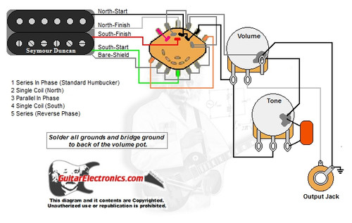 with diagram for humbucker wiring volume control