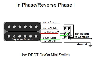 For Split Humbuckers Wiring Diagrams In Phase Reverse Phase