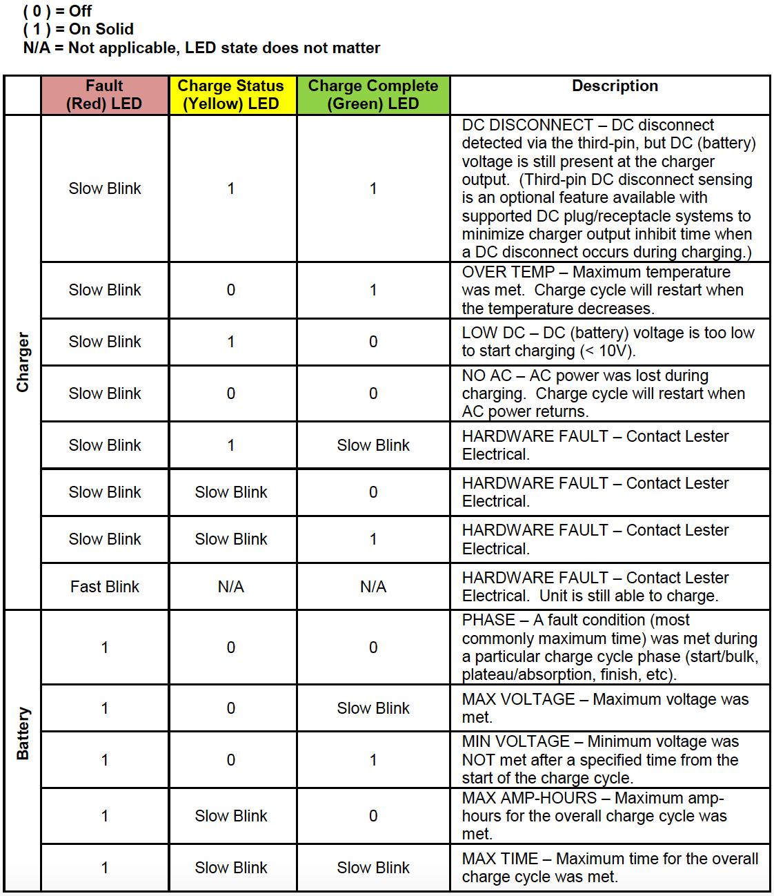 Erfreut Mccb Schaltplan Ideen - Verdrahtungsideen - korsmi.info