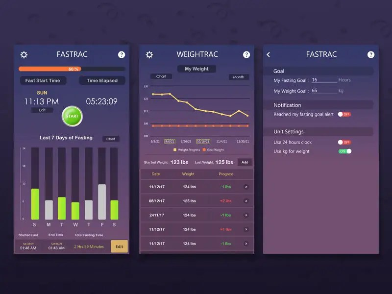 Entry #6 by aku59a7abbbb1f0e for Design my weight tracking and