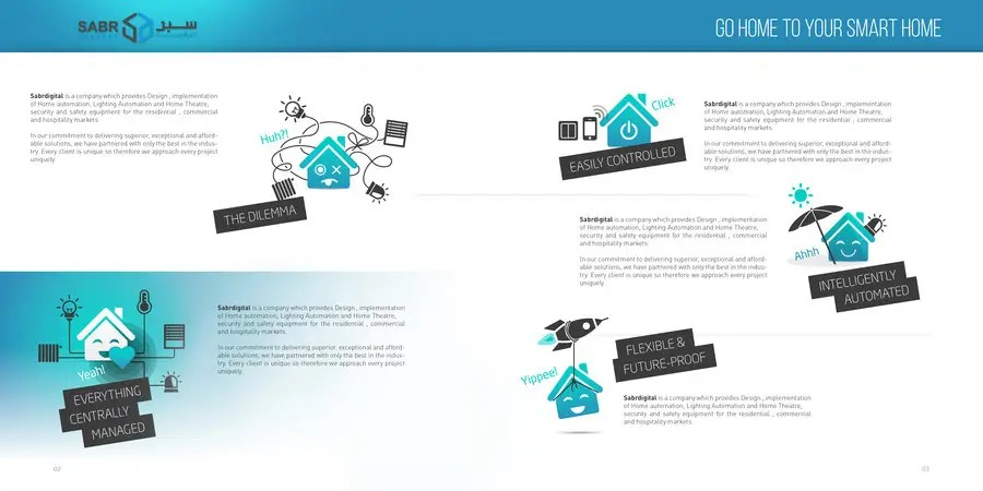 Entry #3 by MichaelMeras for Create a new brochure of another