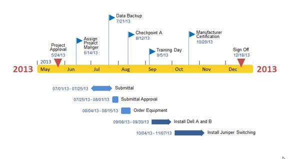 timeline for powerpoint 2013 xv-gimnazija