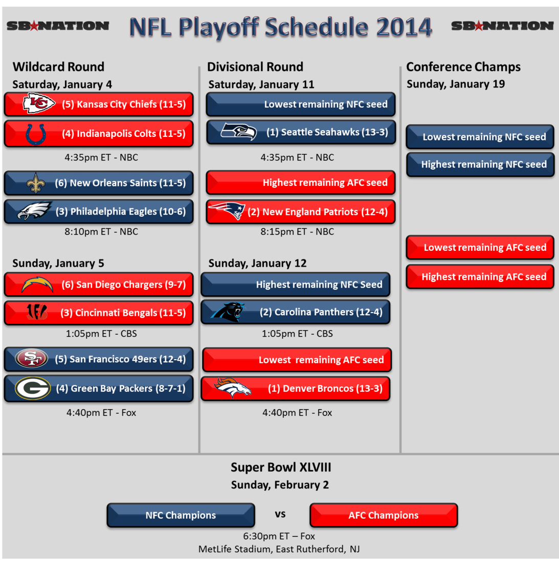 Nfl Schedule Nfl Playoff Schedule 2014 Eagles To Face Saints In Philadelphia