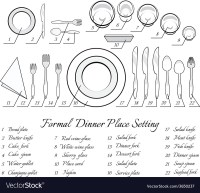 Formal Table Setting Pictures | Brokeasshome.com
