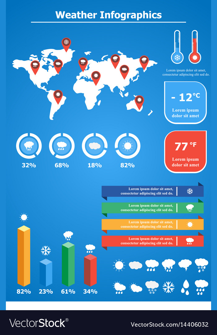 Weather infographics template Royalty Free Vector Image