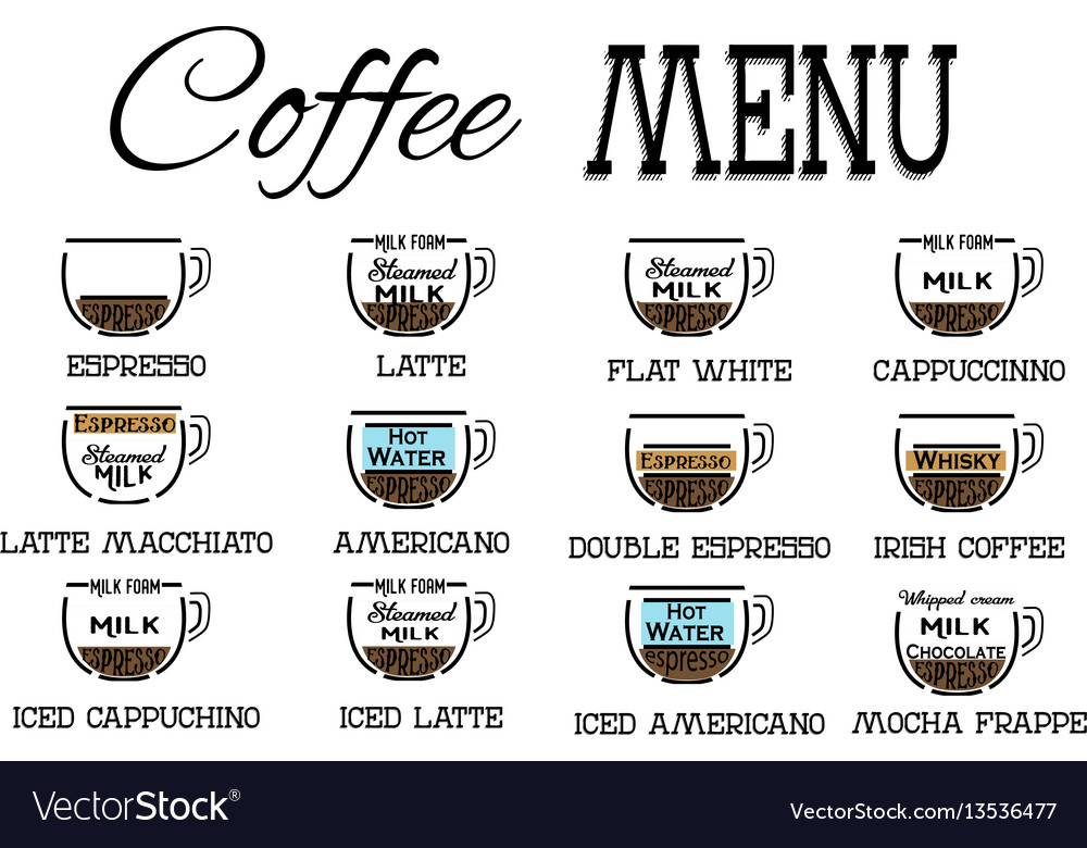 Coffee recipe type and menu design in flat Vector Image