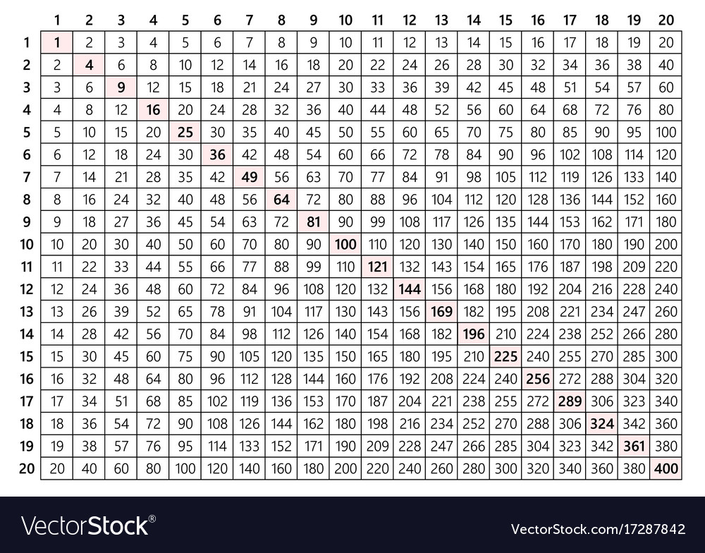 Multiplication table 20x20 Royalty Free Vector Image - multiplication table
