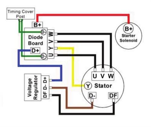 Deere 110 Headlight Wiring Diagram Enduralast Ii 400 Watt Charging System For Bmw Airhead