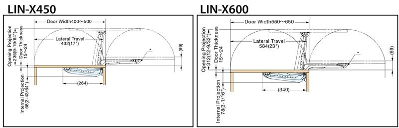 Sugatsune Monoflat Lateral Open Lin X Hinge