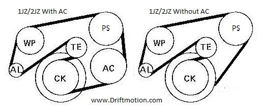 1jz connector diagram