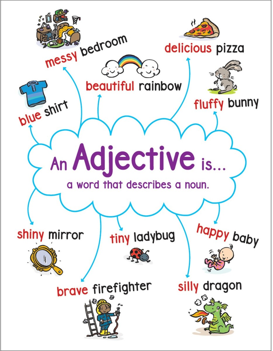 Anchor Chart Adjective SC-823379 Scholastic Teaching Resources