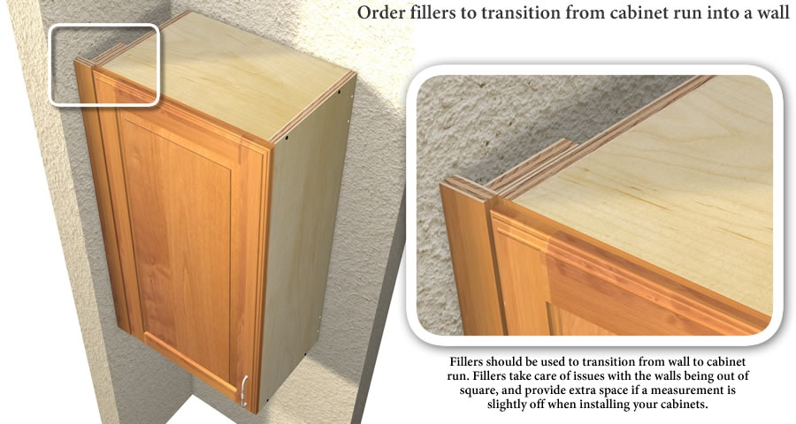 Kitchen Wall Cabinet Fillers