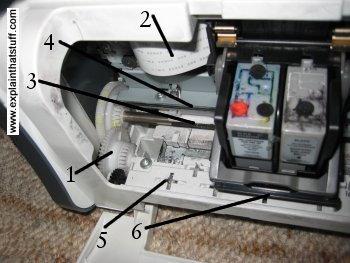 How Inkjet Printers Work Explain That Stuff
