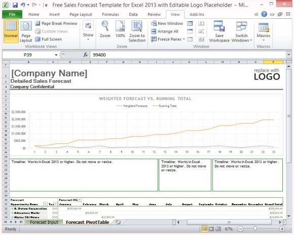 sales forecast template excel - Sales Forcast